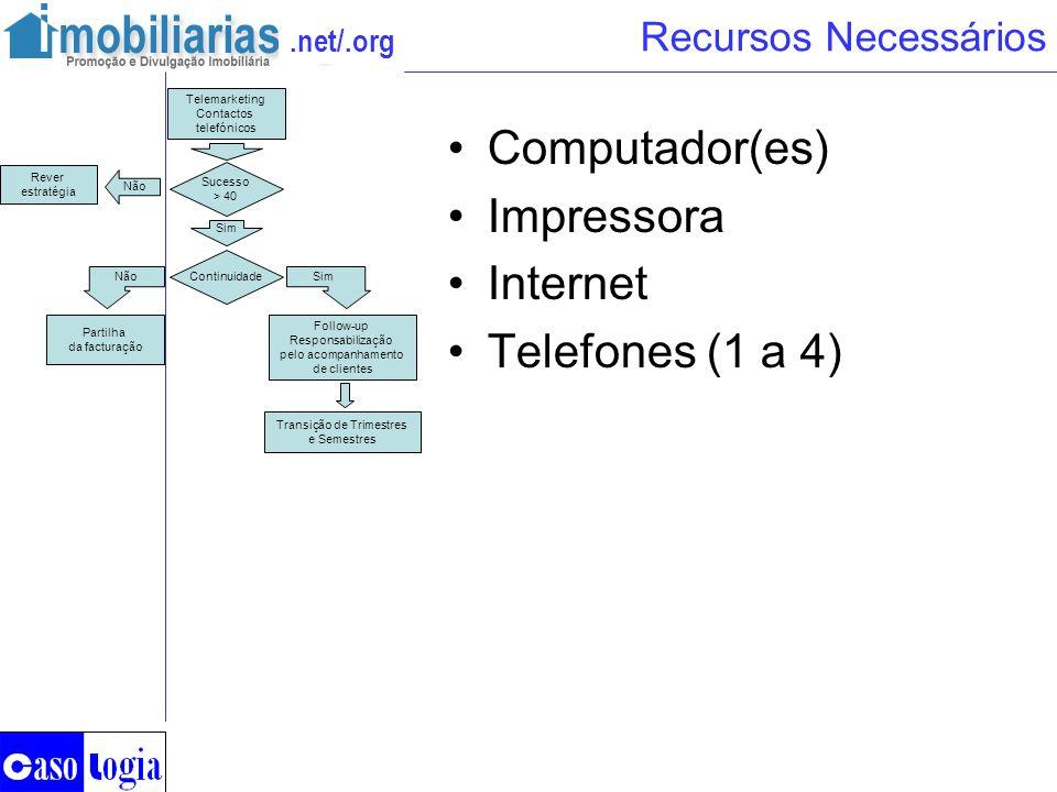 .net/.org Recursos Necessários Computador(es) Impressora Internet Telefones (1 a 4) Continuidade Telemarketing Contactos telefónicos Não Partilha da f