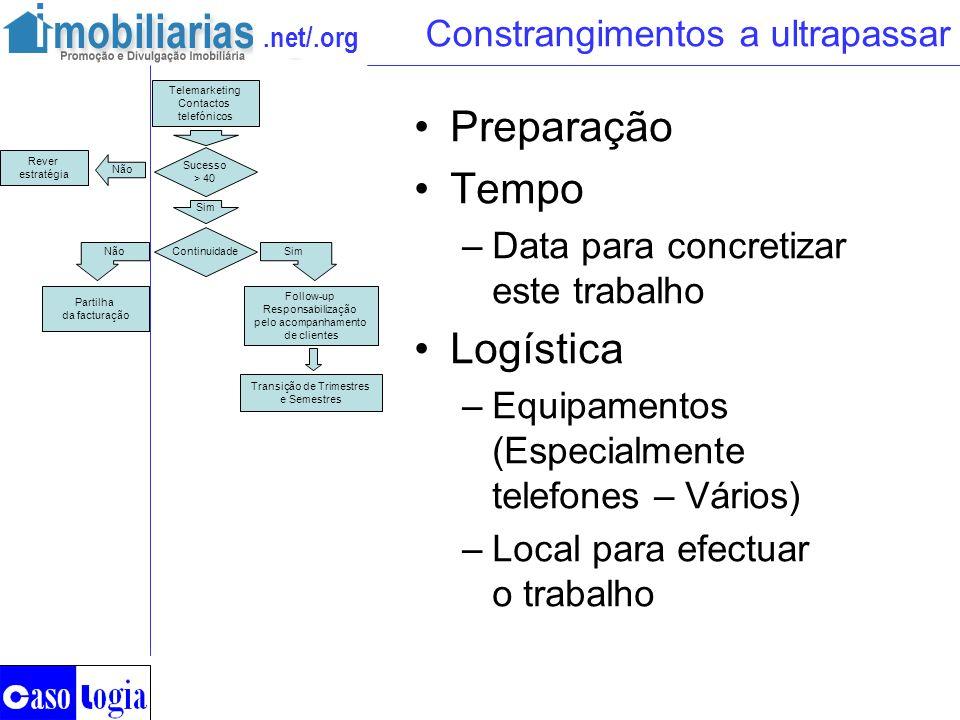 .net/.org Constrangimentos a ultrapassar Preparação Tempo –Data para concretizar este trabalho Logística –Equipamentos (Especialmente telefones – Vári