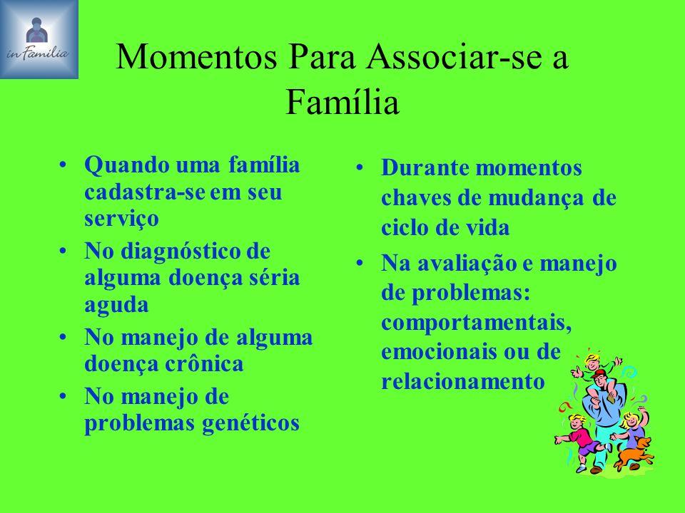 Momentos Para Associar-se a Família Quando uma família cadastra-se em seu serviço No diagnóstico de alguma doença séria aguda No manejo de alguma doen