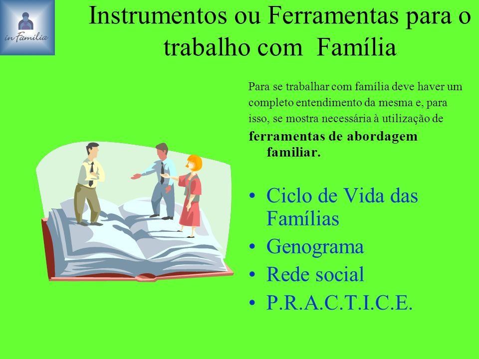 Instrumentos ou Ferramentas para o trabalho com Família Para se trabalhar com família deve haver um completo entendimento da mesma e, para isso, se mo
