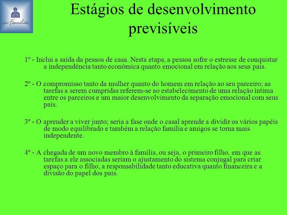 Estágios de desenvolvimento previsíveis 1º - Inclui a saída da pessoa de casa. Nesta etapa, a pessoa sofre o estresse de conquistar a independência ta
