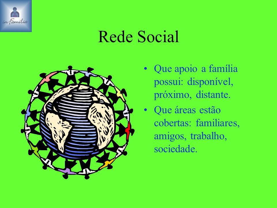 Rede Social Que apoio a família possui: disponível, próximo, distante. Que áreas estão cobertas: familiares, amigos, trabalho, sociedade.