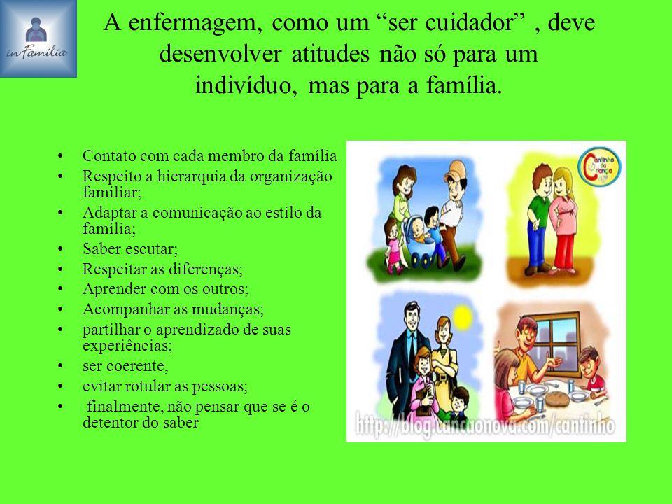 A enfermagem, como um ser cuidador, deve desenvolver atitudes não só para um indivíduo, mas para a família. Contato com cada membro da família Respeit