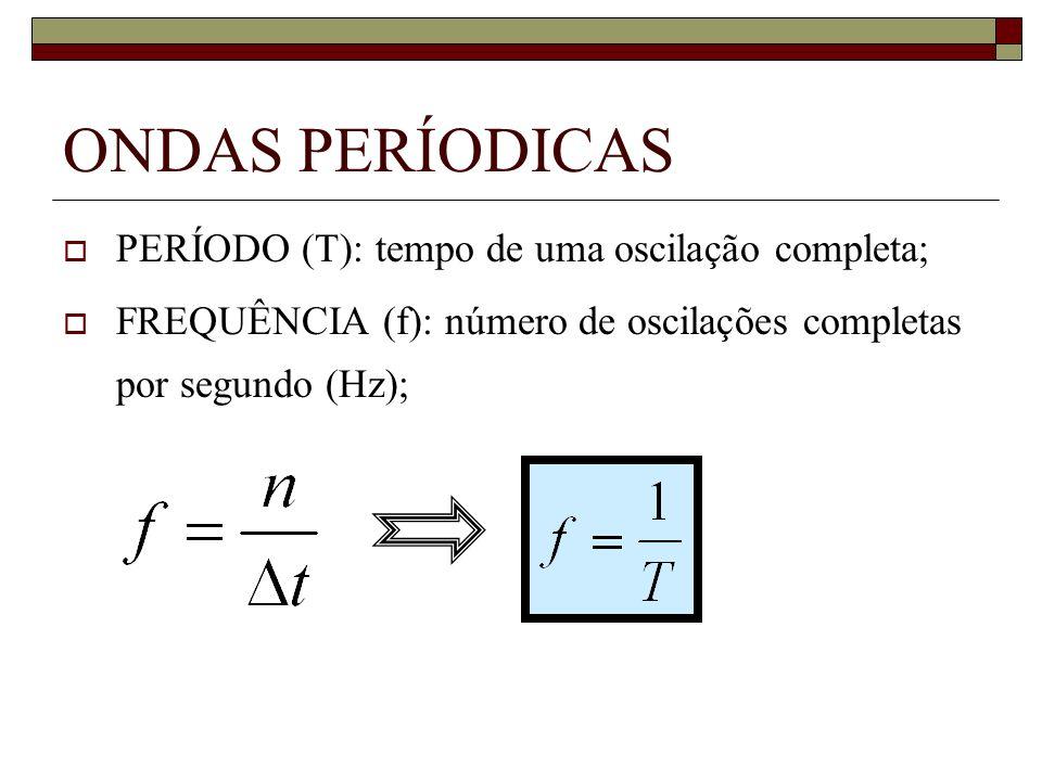 ONDAS PERÍODICAS PERÍODO (T): tempo de uma oscilação completa; FREQUÊNCIA (f): número de oscilações completas por segundo (Hz);
