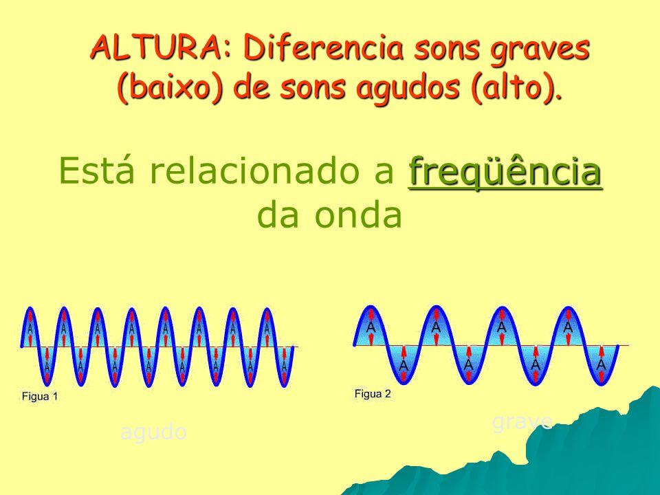 ALTURA: Diferencia sons graves (baixo) de sons agudos (alto). freqüência Está relacionado a freqüência da onda grave agudo