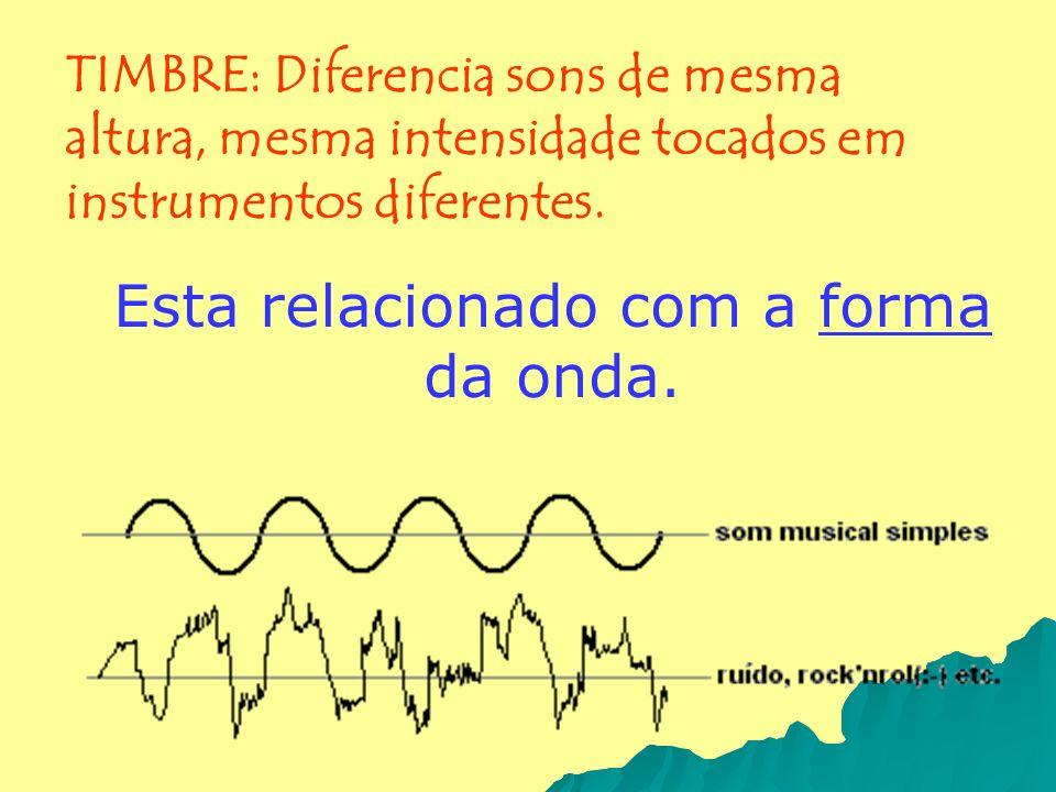 Esta relacionado com a forma da onda. TIMBRE: Diferencia sons de mesma altura, mesma intensidade tocados em instrumentos diferentes.