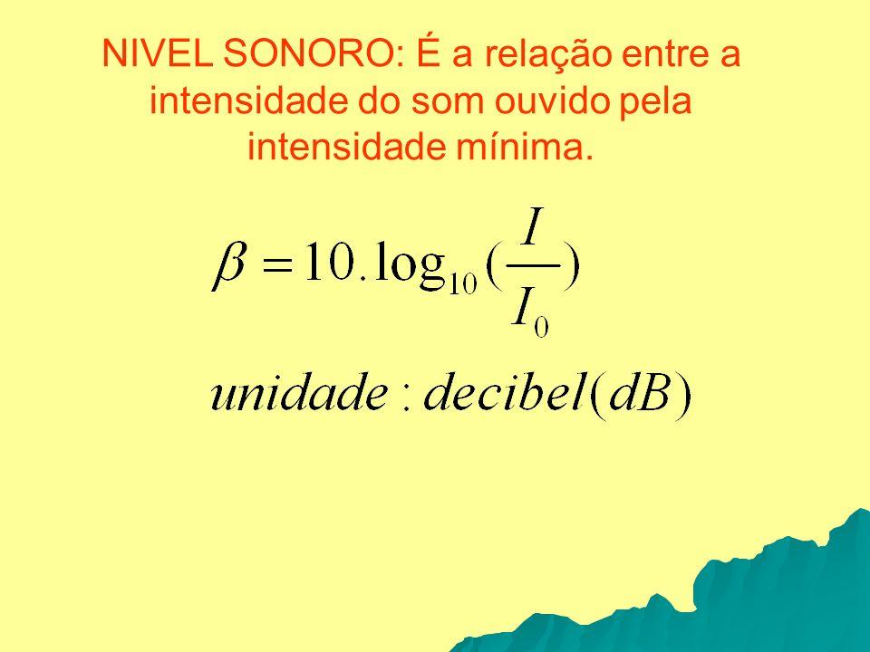 NIVEL SONORO: É a relação entre a intensidade do som ouvido pela intensidade mínima.