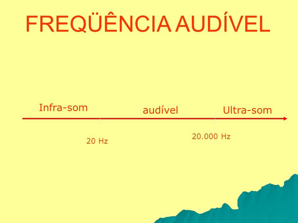 FREQÜÊNCIA AUDÍVEL 20 Hz 20.000 Hz Infra-som Ultra-somaudível