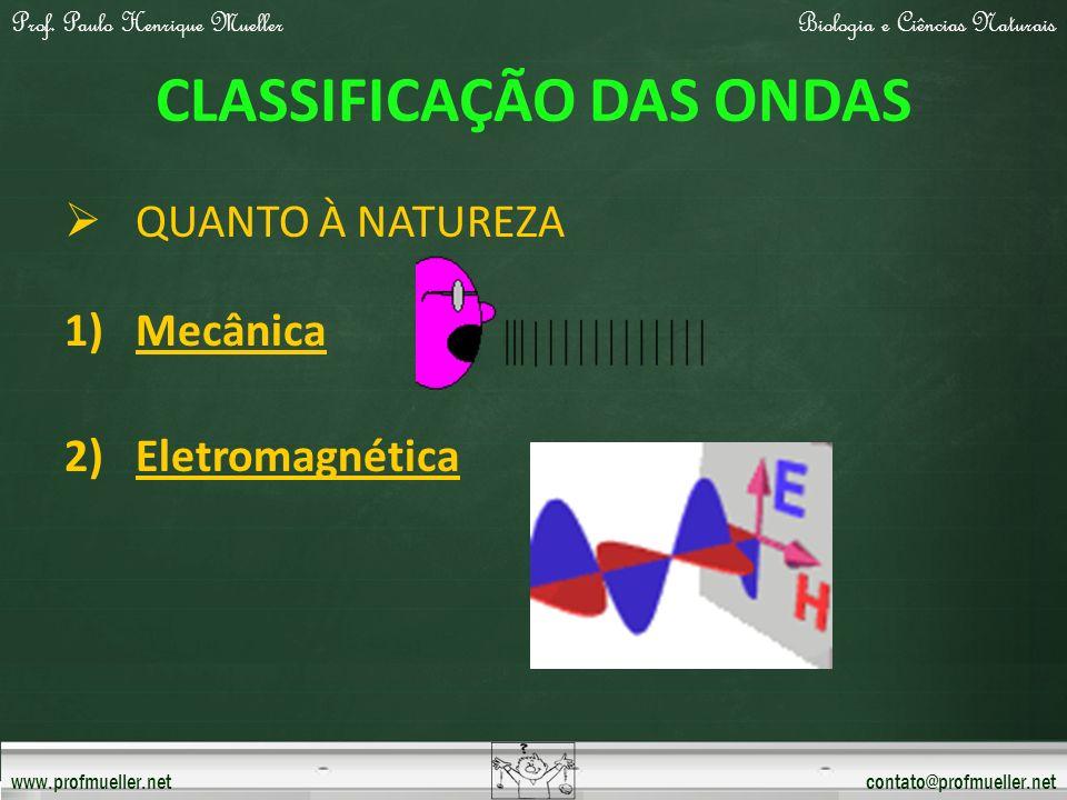 Prof. Paulo Henrique MuellerBiologia e Ciências Naturais www.profmueller.netcontato@profmueller.net CLASSIFICAÇÃO DAS ONDAS QUANTO À NATUREZA 1)Mecâni