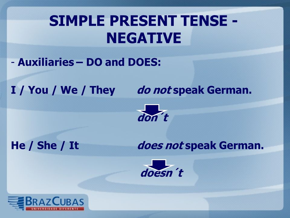 SIMPLE PRESENT TENSE - NEGATIVE - Auxiliaries – DO and DOES: I / You / We / They do not speak German.