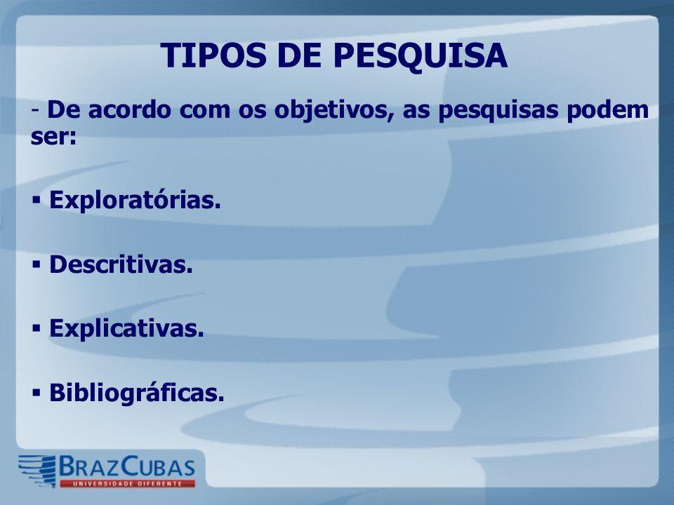 TIPOS DE PESQUISA - De acordo com os objetivos, as pesquisas podem ser: Exploratórias. Descritivas. Explicativas. Bibliográficas.