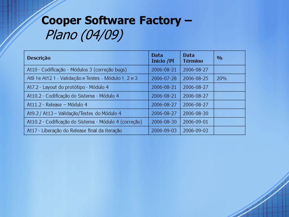 Cooper Software Factory – Plano (04/09) Descrição Data Início /Pl Data Término % At10 - Codificação - Módulos 3 (correção bugs)2006-08-212006-08-27 At