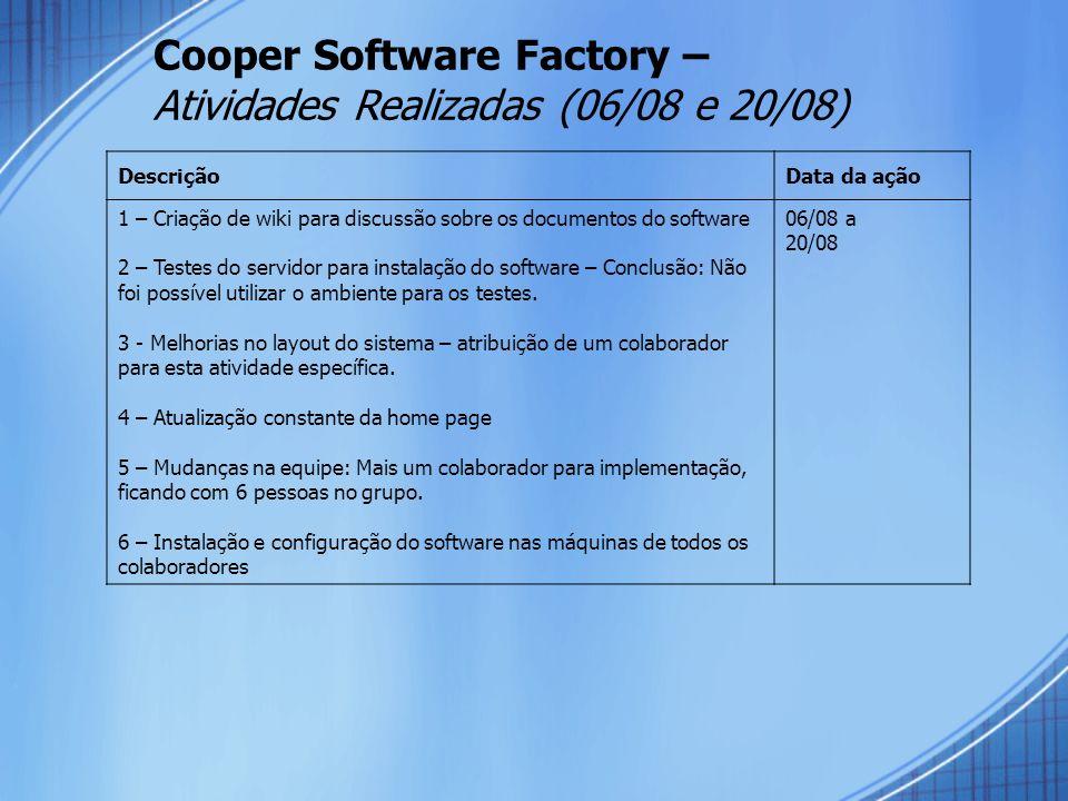 Cooper Software Factory – Atividades Realizadas (06/08 e 20/08) DescriçãoData da ação 1 – Criação de wiki para discussão sobre os documentos do softwa