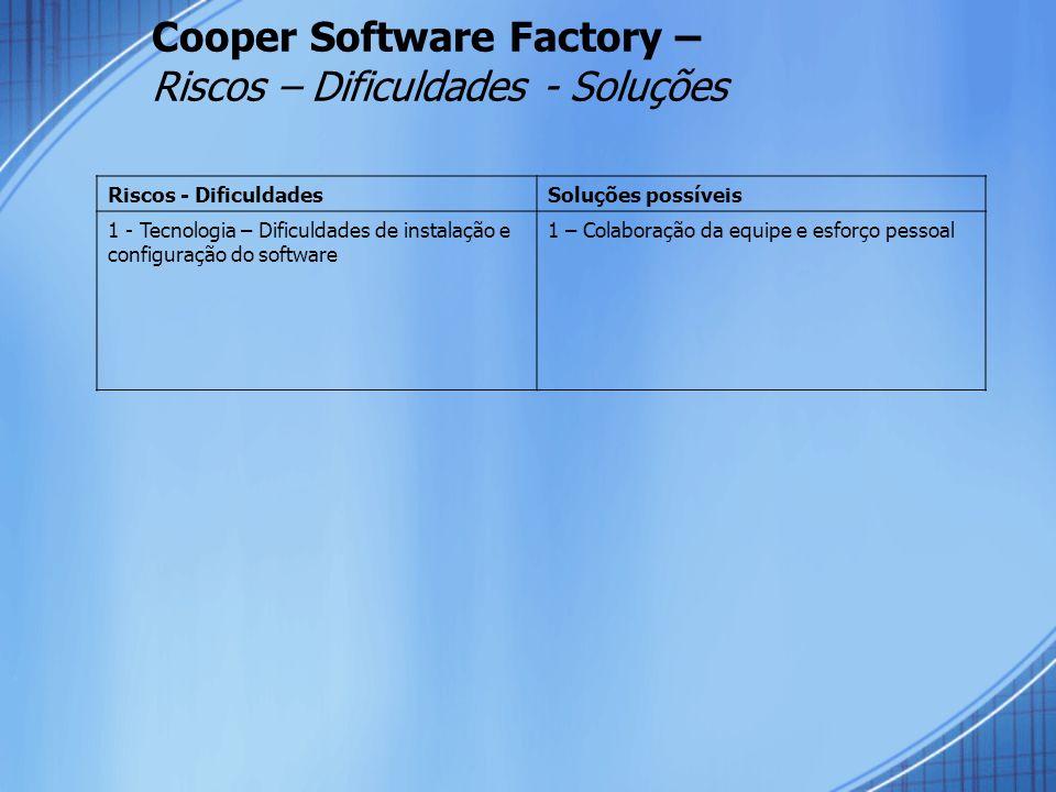 Cooper Software Factory – Riscos – Dificuldades - Soluções Riscos - DificuldadesSoluções possíveis 1 - Tecnologia – Dificuldades de instalação e confi