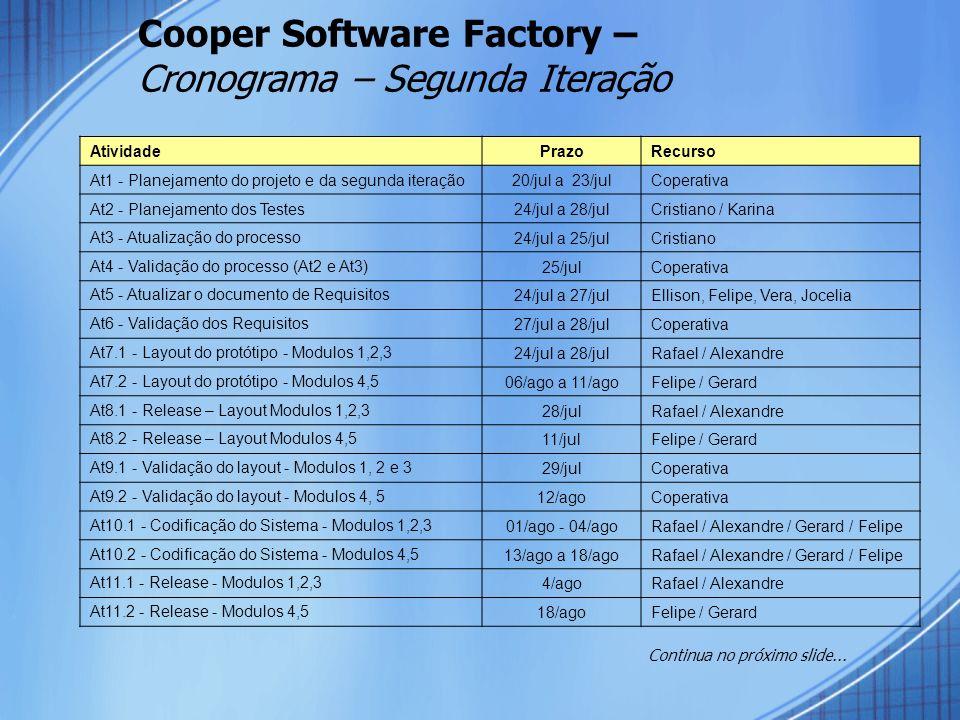 Cooper Software Factory – Cronograma – Segunda Iteração AtividadePrazoRecurso At1 - Planejamento do projeto e da segunda iteração20/jul a 23/julCopera