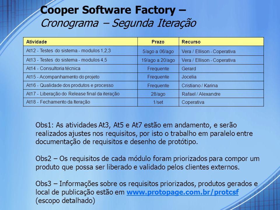 Cooper Software Factory – Cronograma – Segunda Iteração AtividadePrazoRecurso At12 - Testes do sistema - modulos 1,2,3 5/ago a 06/agoVera / Ellison -