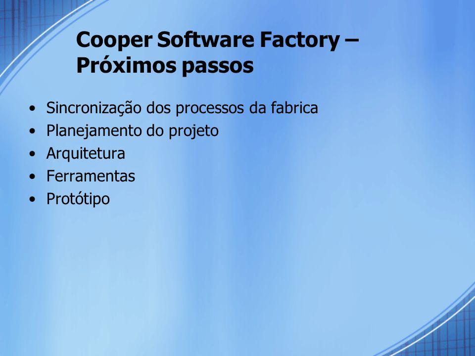 Cooper Software Factory – Próximos passos Sincronização dos processos da fabrica Planejamento do projeto Arquitetura Ferramentas Protótipo