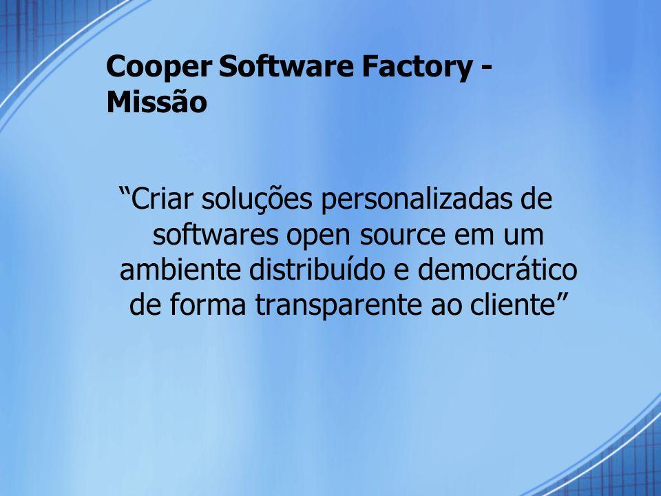 Cooper Software Factory - Missão Criar soluções personalizadas de softwares open source em um ambiente distribuído e democrático de forma transparente