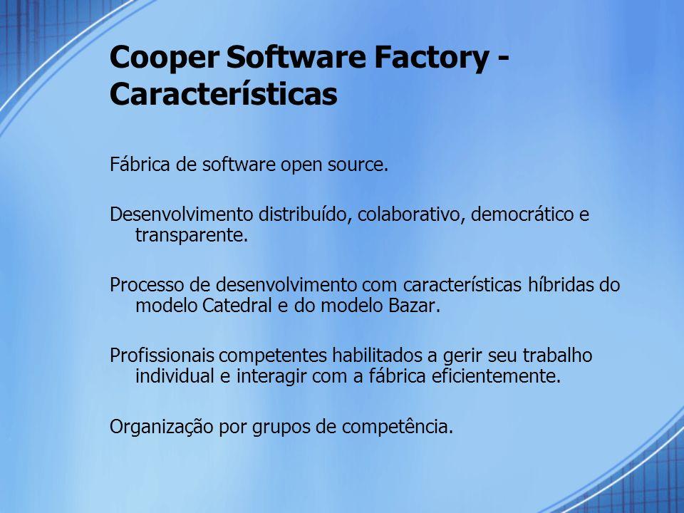 Cooper Software Factory - Características Fábrica de software open source.