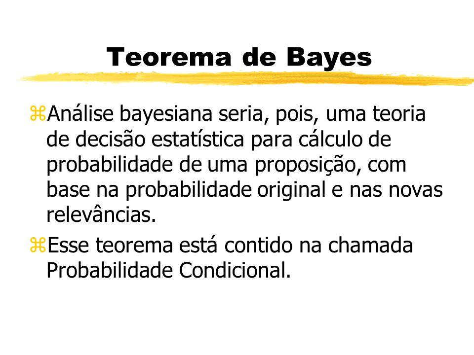 Teorema de Bayes zAnálise bayesiana seria, pois, uma teoria de decisão estatística para cálculo de probabilidade de uma proposição, com base na probab