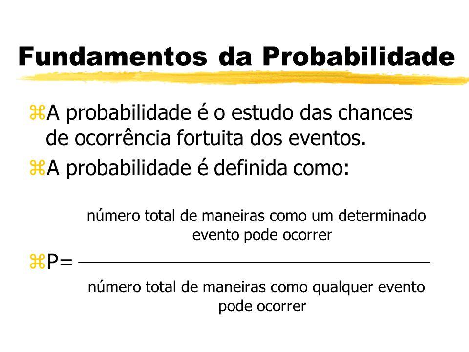 Fundamentos da Probabilidade zA probabilidade é o estudo das chances de ocorrência fortuita dos eventos. zA probabilidade é definida como: número tota