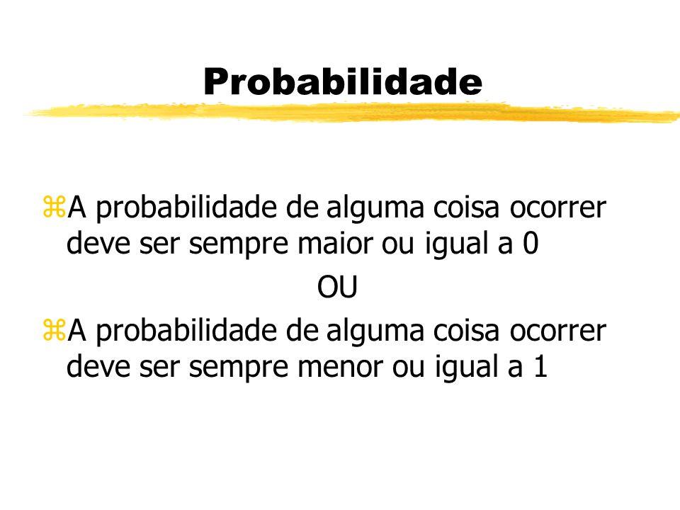 Probabilidade zA probabilidade de alguma coisa ocorrer deve ser sempre maior ou igual a 0 OU zA probabilidade de alguma coisa ocorrer deve ser sempre
