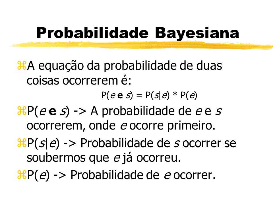 Probabilidade Bayesiana zA equação da probabilidade de duas coisas ocorrerem é: P(e e s) = P(s|e) * P(e) zP(e e s) -> A probabilidade de e e s ocorrer