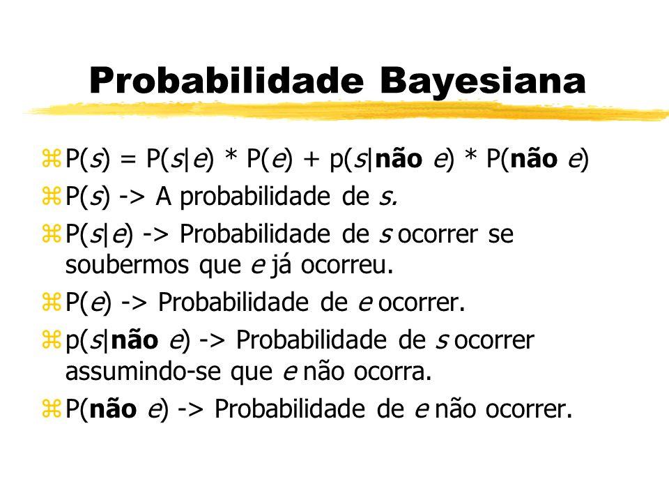 Probabilidade Bayesiana zP(s) = P(s|e) * P(e) + p(s|não e) * P(não e) zP(s) -> A probabilidade de s. zP(s|e) -> Probabilidade de s ocorrer se soubermo