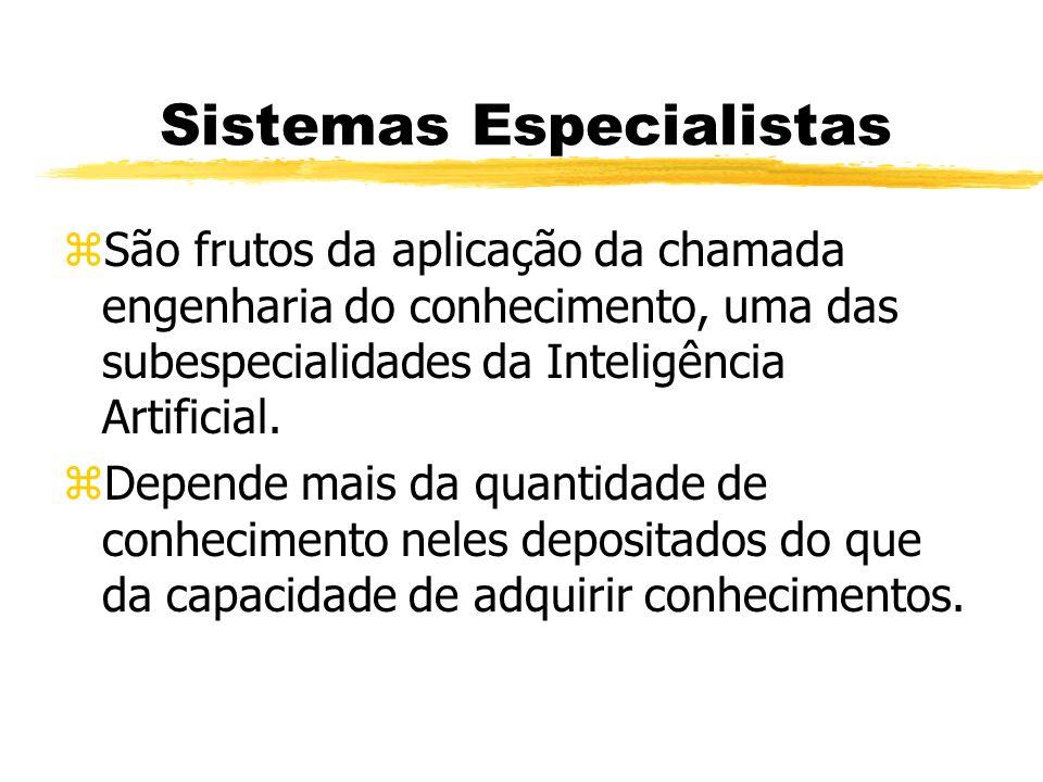 Sistemas Especialistas zSão frutos da aplicação da chamada engenharia do conhecimento, uma das subespecialidades da Inteligência Artificial. zDepende