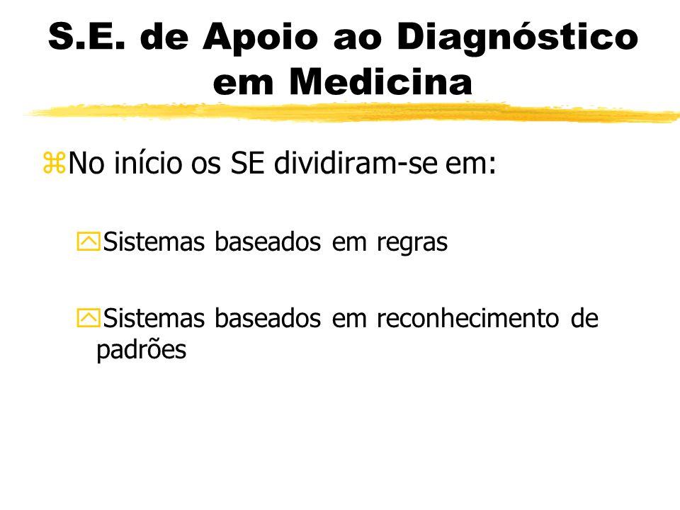 S.E. de Apoio ao Diagnóstico em Medicina zNo início os SE dividiram-se em: ySistemas baseados em regras ySistemas baseados em reconhecimento de padrõe