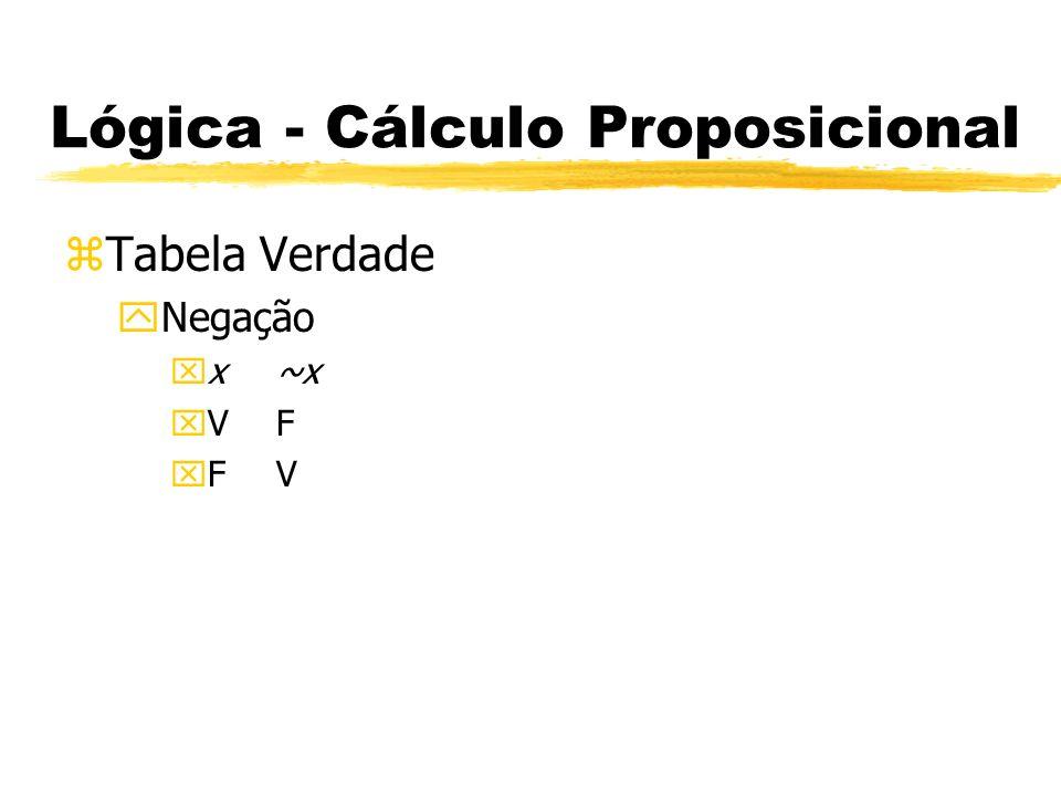 Lógica - Cálculo Proposicional zTabela Verdade yConjunção xxyx & y xVVV xVFF xFVF xFFF