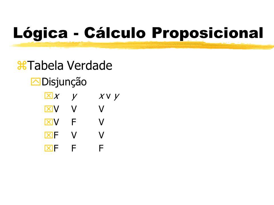 Lógica - Cálculo Proposicional zTabela Verdade yCondicional P Q = ~(P & Q) xxyx y xVVV xVFF xFVV xFFV