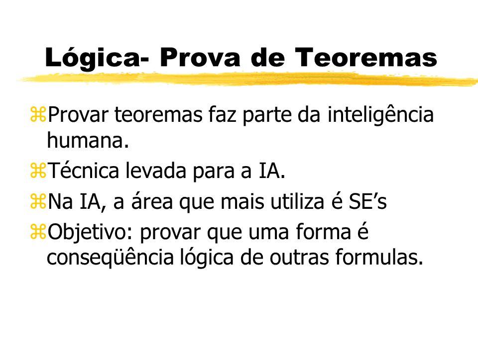 Lógica- Prova de Teoremas zDefinições: yProva: É a demonstração que um teorema (ou formula) é verdadeiro.