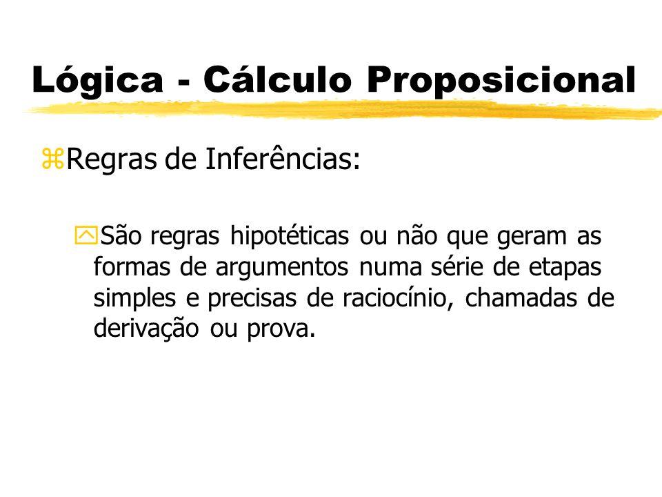 Lógica - Cálculo Proposicional zRegras de Inferências: yRegras Básicas: xModus Poneuns (MP): De um condicional e seu antecedente podemos inferir o seu conseqüente.