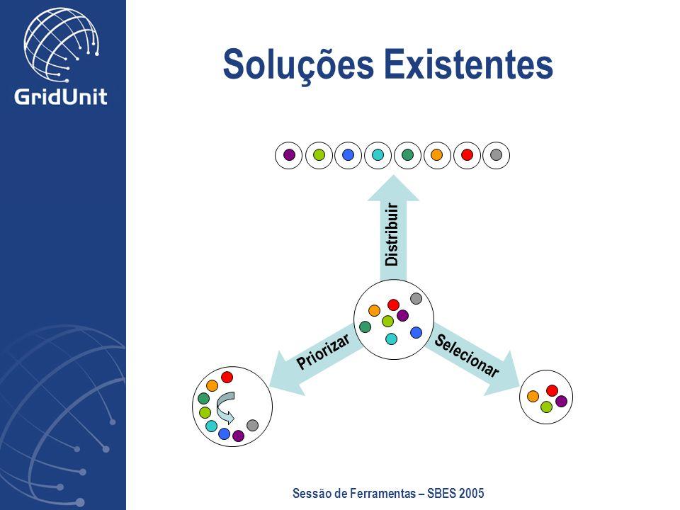 Sessão de Ferramentas – SBES 2005 Soluções Existentes Distribuir Selecionar Priorizar