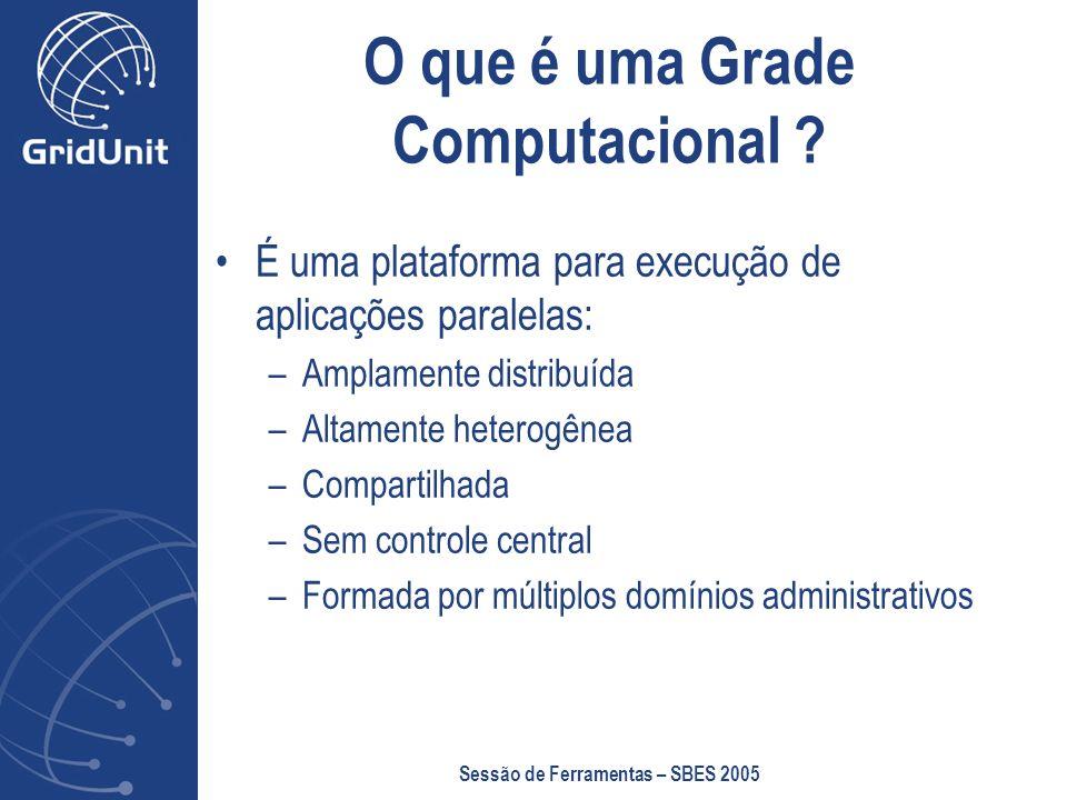 Sessão de Ferramentas – SBES 2005 O que é uma Grade Computacional .