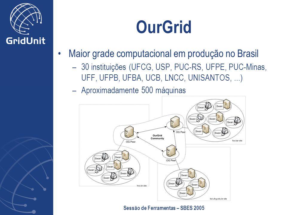 Sessão de Ferramentas – SBES 2005 OurGrid Maior grade computacional em produção no Brasil –30 instituições (UFCG, USP, PUC-RS, UFPE, PUC-Minas, UFF, UFPB, UFBA, UCB, LNCC, UNISANTOS,...) –Aproximadamente 500 máquinas