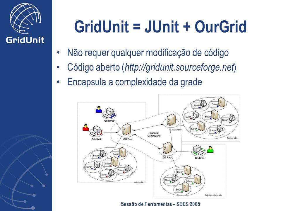 Sessão de Ferramentas – SBES 2005 GridUnit = JUnit + OurGrid Não requer qualquer modificação de código Código aberto ( http://gridunit.sourceforge.net ) Encapsula a complexidade da grade