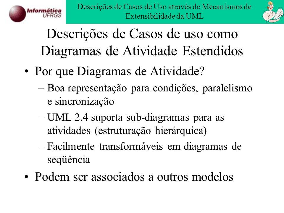 Descrições de Casos de uso como Diagramas de Atividade Estendidos Por que Diagramas de Atividade? –Boa representação para condições, paralelismo e sin