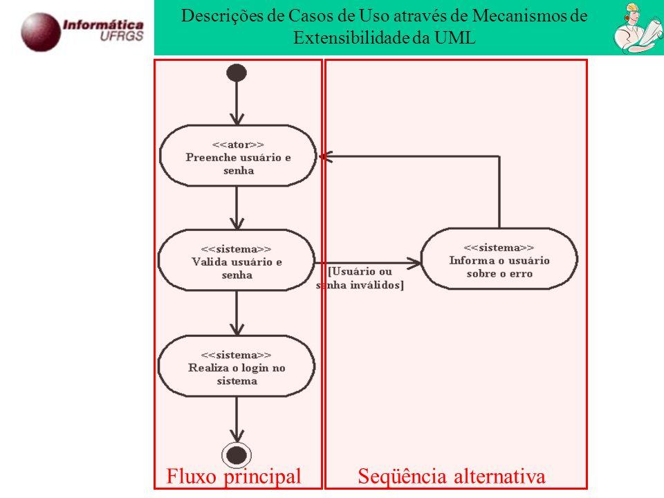 Seqüência alternativa Fluxo principal Descrições de Casos de Uso através de Mecanismos de Extensibilidade da UML