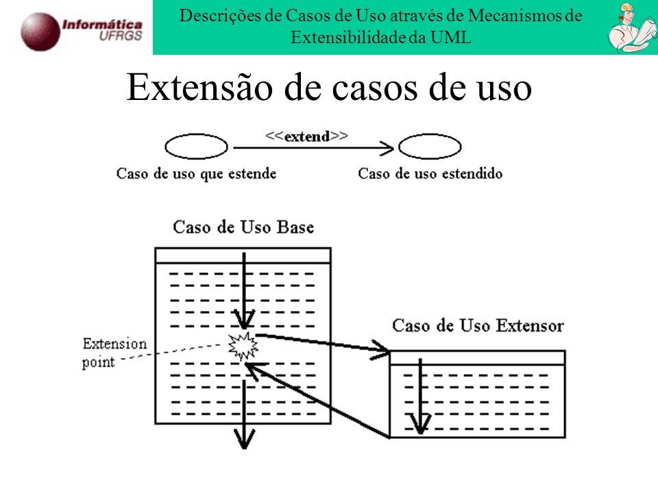 Extensão de casos de uso Descrições de Casos de Uso através de Mecanismos de Extensibilidade da UML