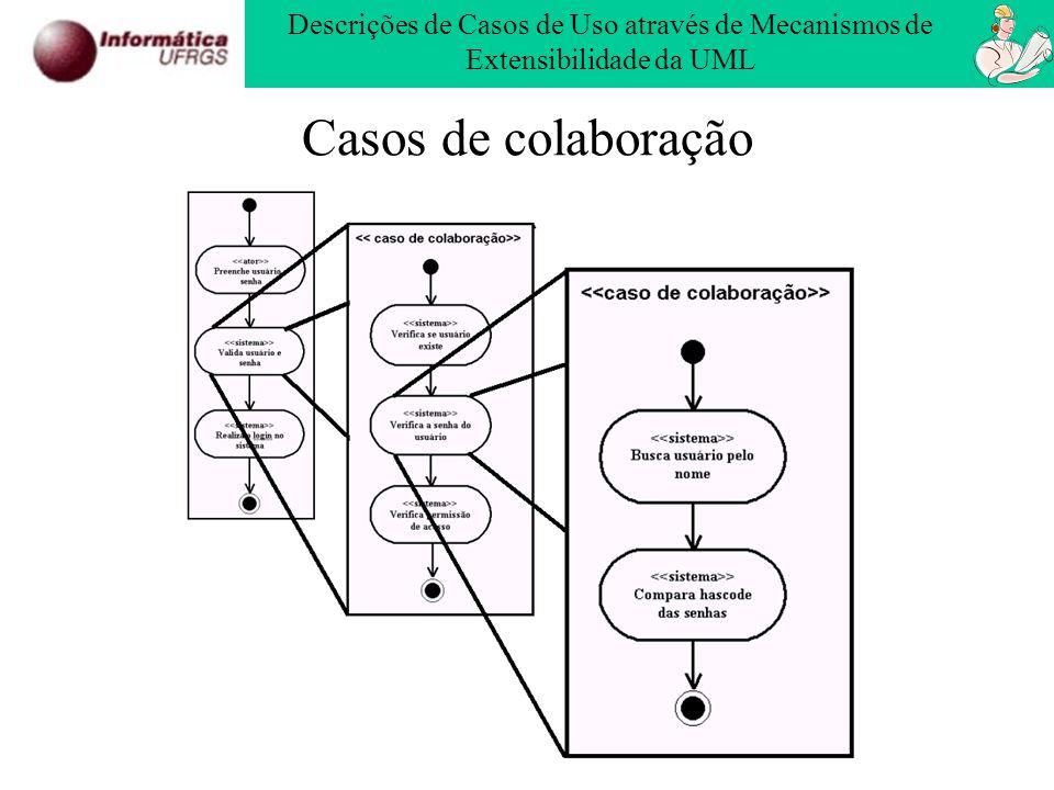 Casos de colaboração Descrições de Casos de Uso através de Mecanismos de Extensibilidade da UML