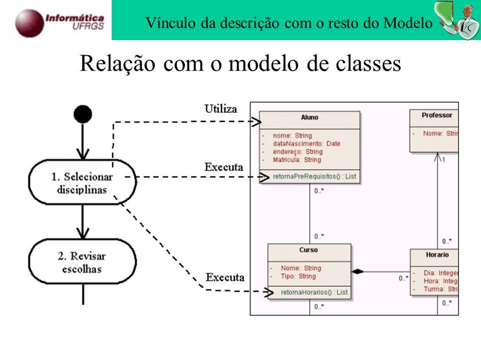 Relação com o modelo de classes Vínculo da descrição com o resto do Modelo