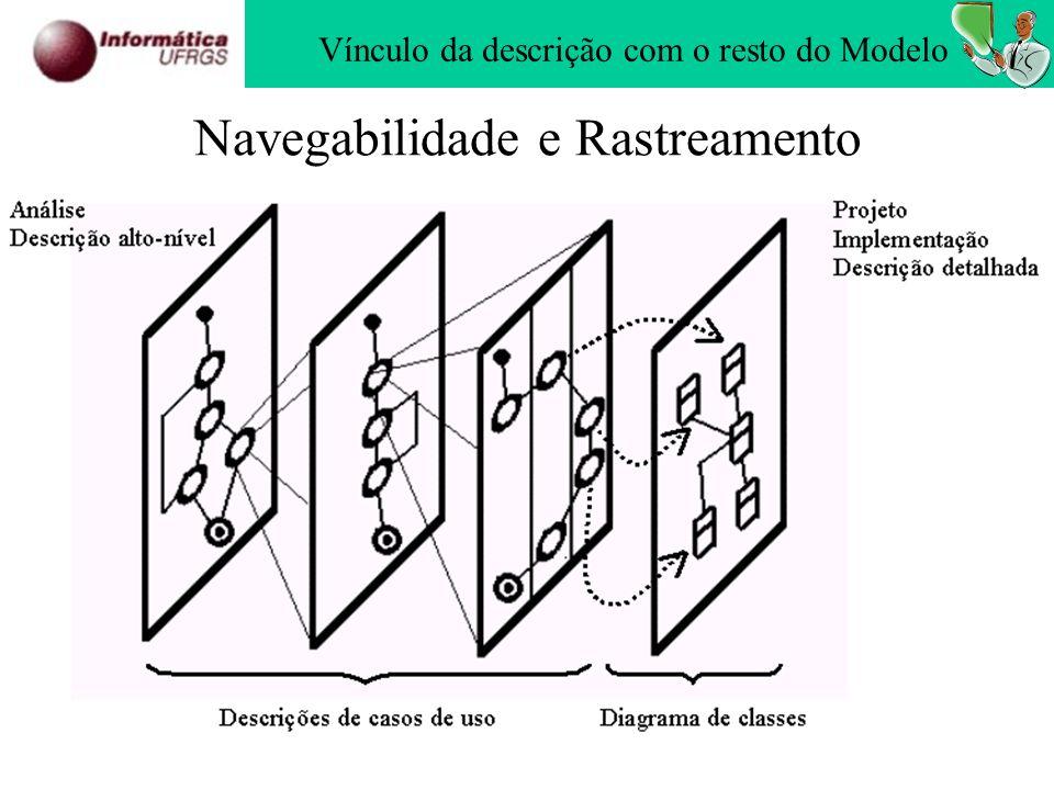 Navegabilidade e Rastreamento Vínculo da descrição com o resto do Modelo