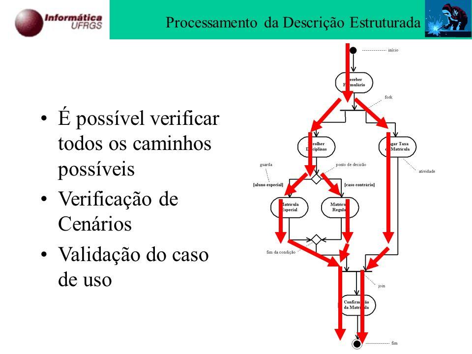 É possível verificar todos os caminhos possíveis Verificação de Cenários Validação do caso de uso