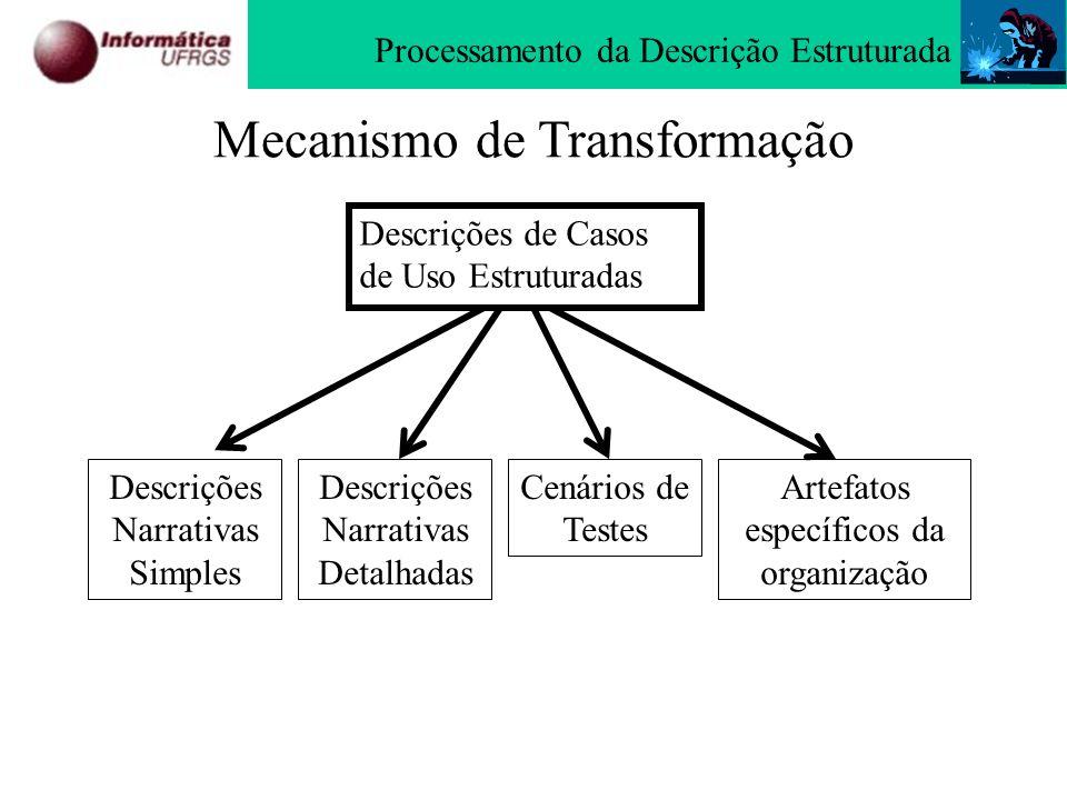 Mecanismo de Transformação Processamento da Descrição Estruturada Descrições de Casos de Uso Estruturadas Descrições Narrativas Simples Descrições Nar