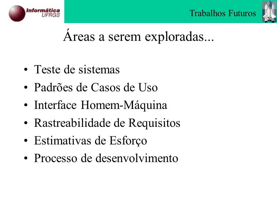 Áreas a serem exploradas... Teste de sistemas Padrões de Casos de Uso Interface Homem-Máquina Rastreabilidade de Requisitos Estimativas de Esforço Pro