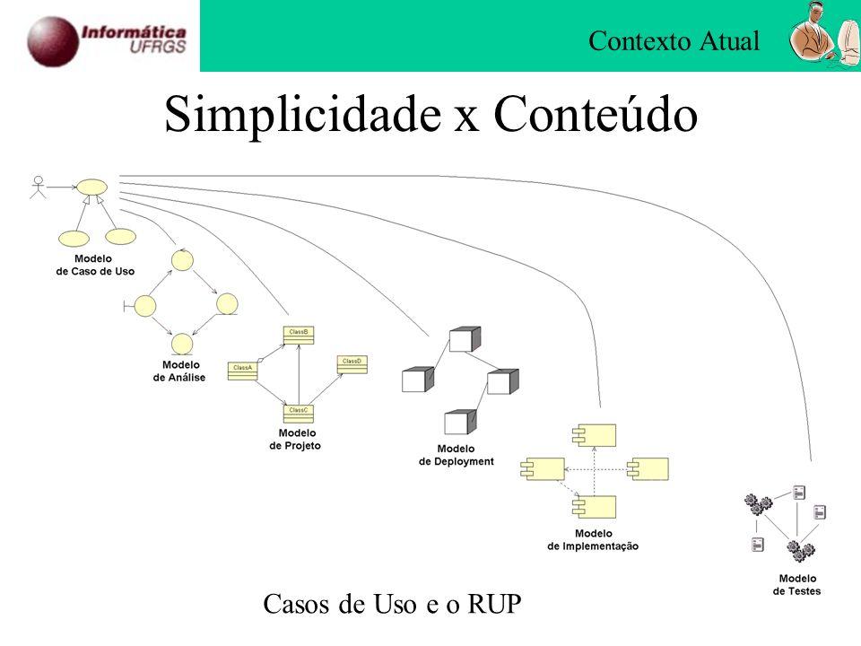 Contexto Atual Formas estruturadas utilizadas hoje em dia para descrever o comportamento do sistema –Linguagens estruturadas (Portugol, etc.) –Diagramas de Atividade –Diagramas de Seqüência –Redes de Petri –Entre outras...