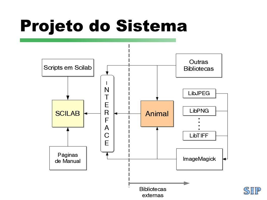 Projeto do Sistema