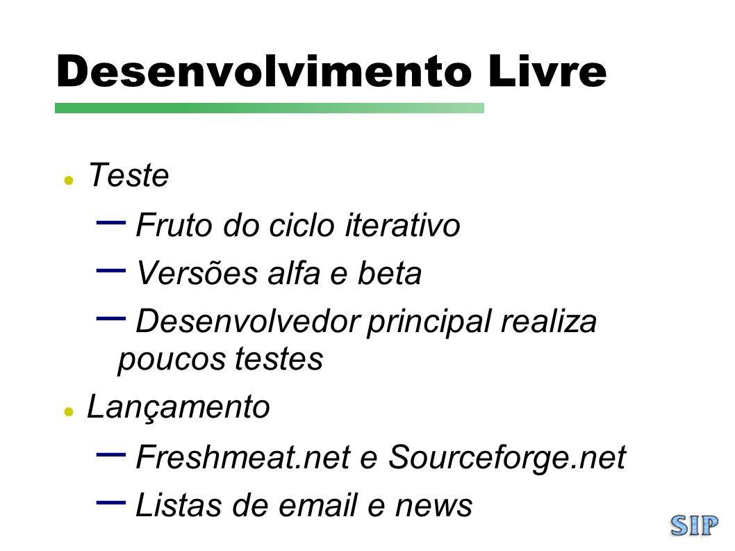 Teste – Fruto do ciclo iterativo – Versões alfa e beta – Desenvolvedor principal realiza poucos testes Lançamento – Freshmeat.net e Sourceforge.net –